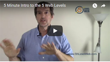 Video- 5 Minutes to the 5 Levels